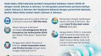 500 ribu dosis vaksin COVID-19 produksi Johnson & Johnson Bantuan Belanda tiba di Indonesia
